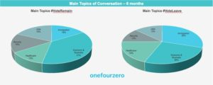 topics-of-conversation-eu-referendum_21-616