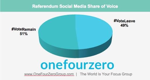 referendum share of voice_200616